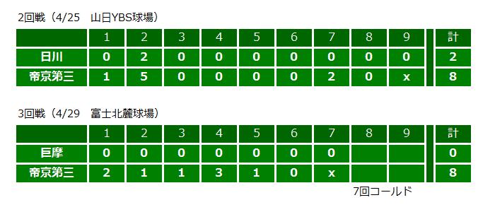 野球部春季大会3回戦